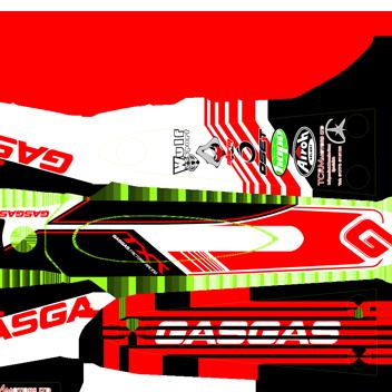 OSET 20-0 Gas Gas Kit